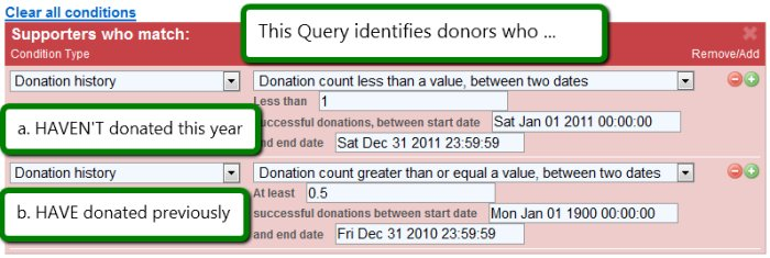 Image: A SYBUNT donor query